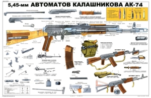 where to buy ak schematic posters and other military weapon poster rh ar15 com