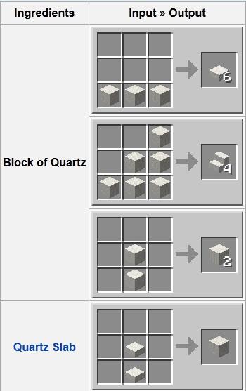 How To Make White Quartz In Minecraft