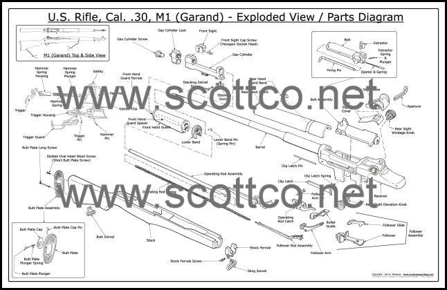 M1 Garand Parts Diagram furthermore Garand M1 Rifle Diagrams Part ...