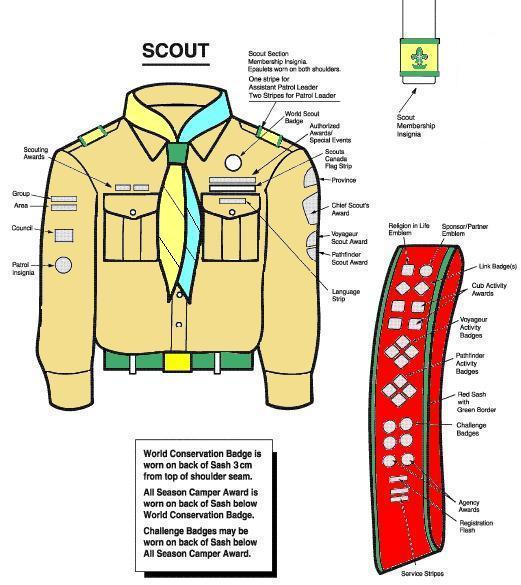 Boy Scout Merit Badge Sash Placement