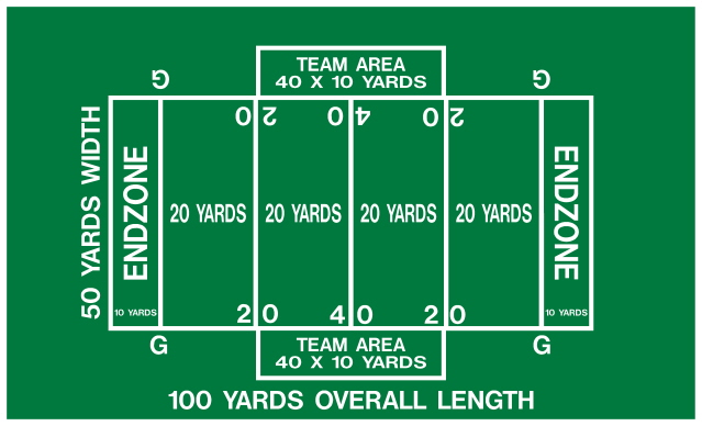 Flag Football Field Diagram - More information on ciuchy